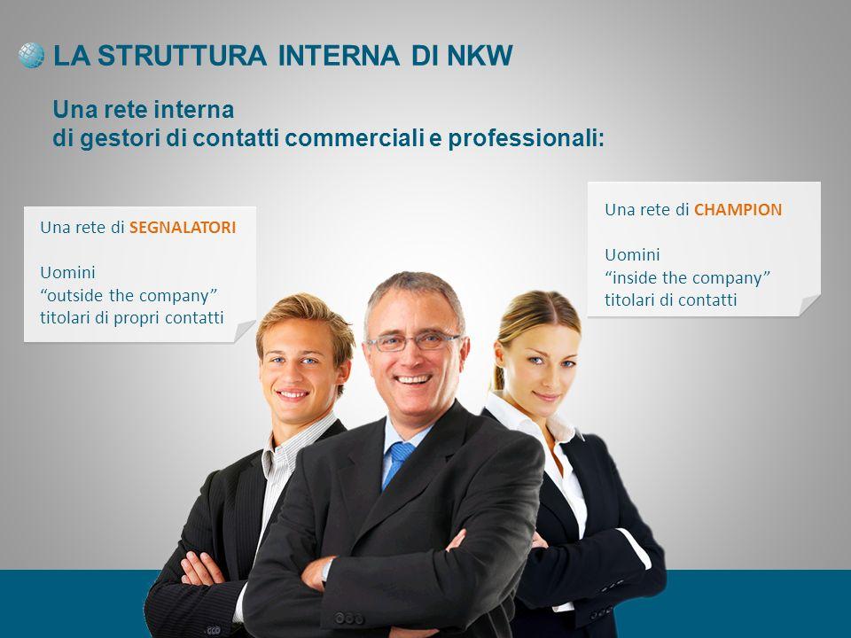 LA STRUTTURA INTERNA DI NKW Una rete interna di gestori di contatti commerciali e professionali: Una rete di SEGNALATORI Uomini outside the company ti