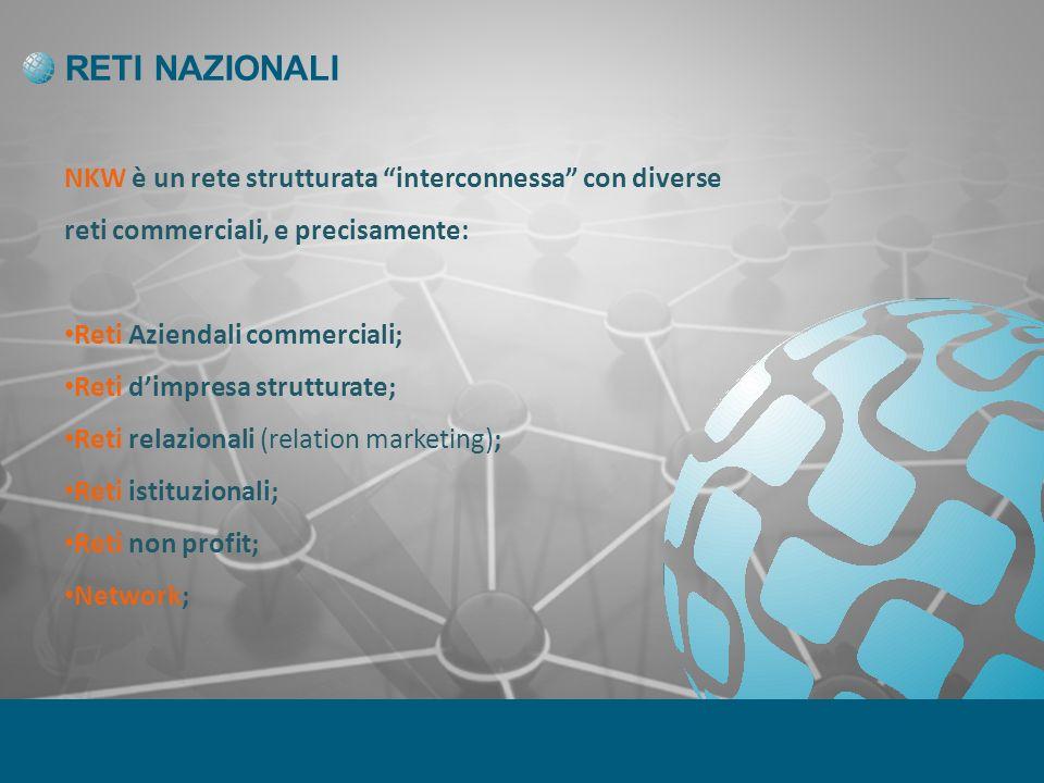 RETI NAZIONALI NKW è un rete strutturata interconnessa con diverse reti commerciali, e precisamente: Reti Aziendali commerciali; Reti dimpresa struttu