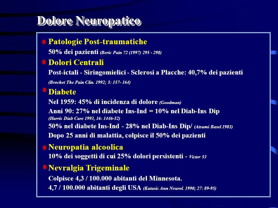 Dolore Neuropatico Patologie Post-traumatiche 50% dei pazienti (Beric Pain 72 (1997) 295 - 298) Dolori Centrali Post-ictali - Siringomielici - Scleros