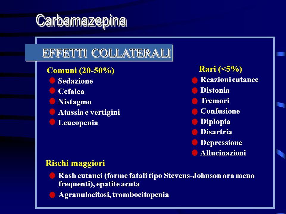 Sedazione Cefalea Nistagmo Atassia e vertigini Leucopenia Reazioni cutanee Distonia Tremori Confusione Diplopia Disartria Depressione Allucinazioni EF
