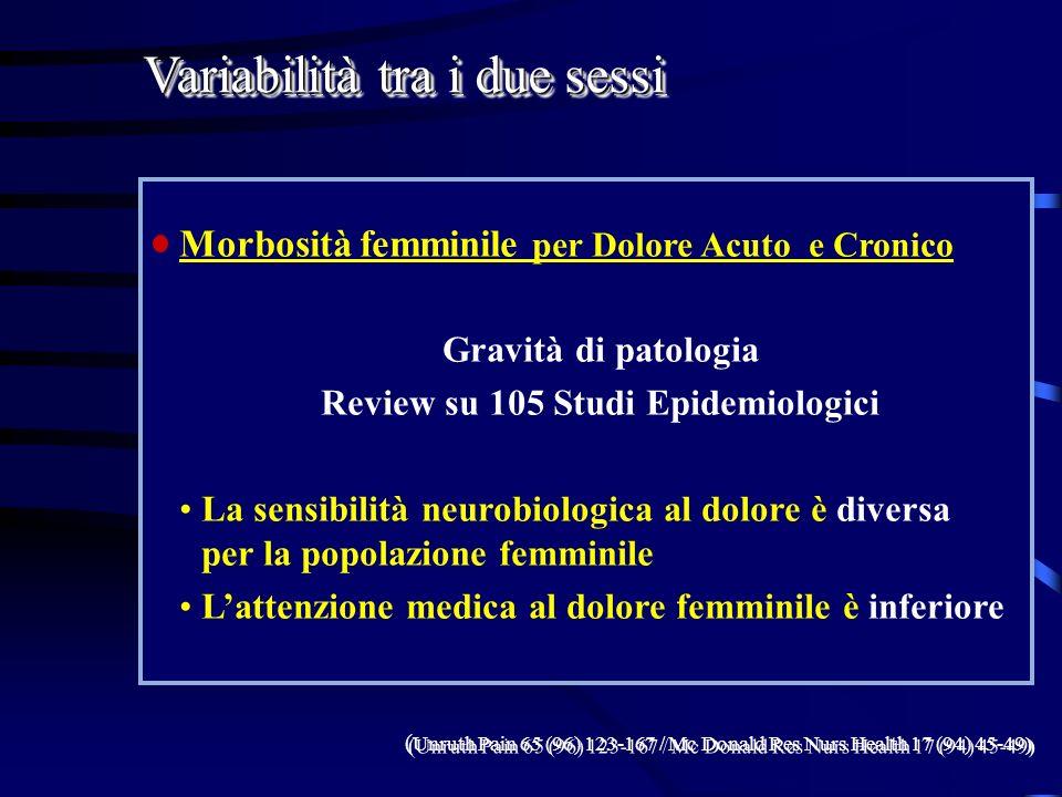 Variabilità tra i due sessi Morbosità femminile per Dolore Acuto e Cronico Gravità di patologia Review su 105 Studi Epidemiologici La sensibilità neur