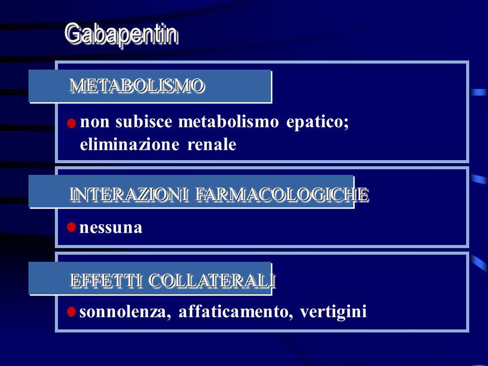 non subisce metabolismo epatico; eliminazione renale METABOLISMOMETABOLISMO GabapentinGabapentin nessuna INTERAZIONI FARMACOLOGICHE sonnolenza, affati