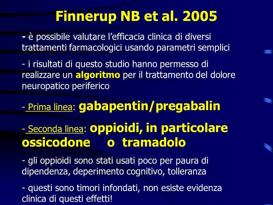 Finnerup NB et al. 2005 - è possibile valutare lefficacia clinica di diversi trattamenti farmacologici usando parametri semplici - i risultati di ques