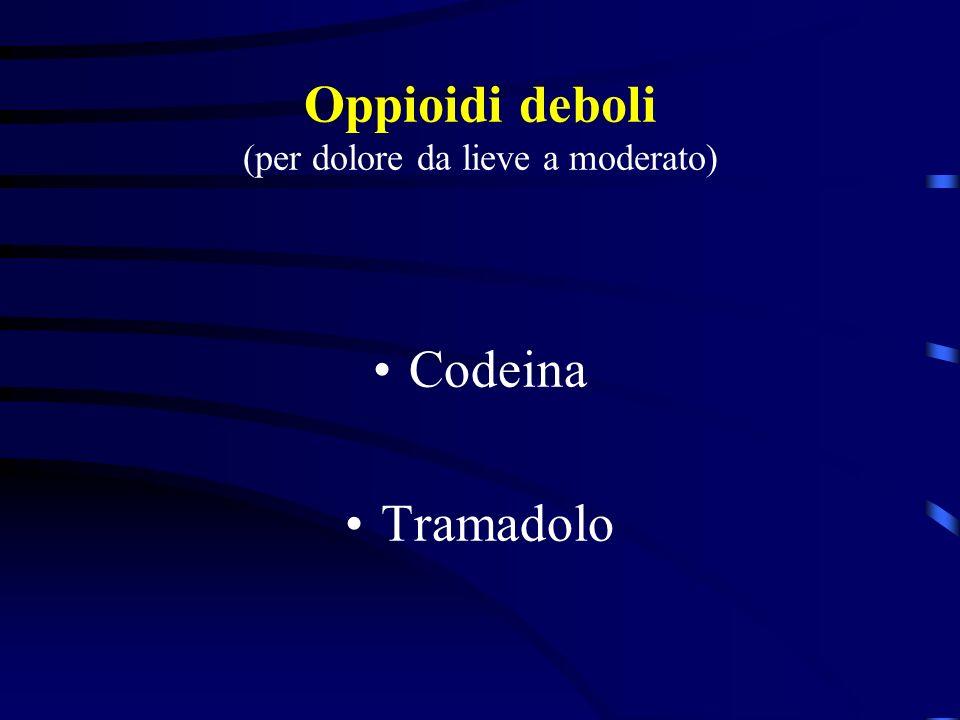 Oppioidi deboli (per dolore da lieve a moderato) Codeina Tramadolo