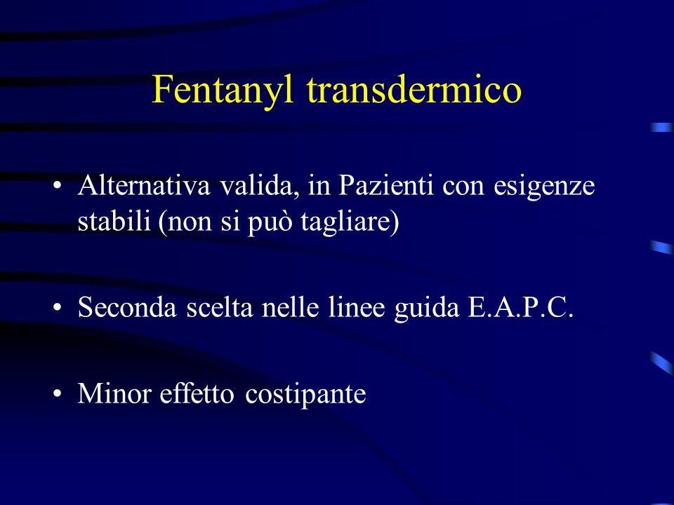 Fentanyl transdermico Alternativa valida, in Pazienti con esigenze stabili (non si può tagliare) Seconda scelta nelle linee guida E.A.P.C. Minor effet
