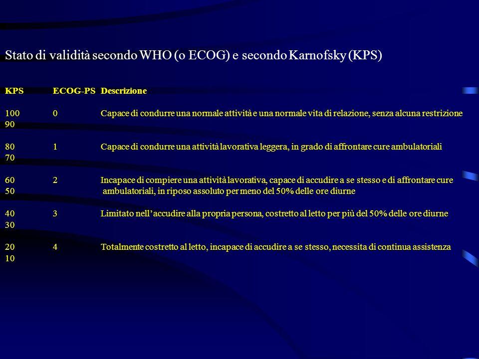 Stato di validità secondo WHO (o ECOG) e secondo Karnofsky (KPS) KPSECOG-PSDescrizione 1000Capace di condurre una normale attività e una normale vita