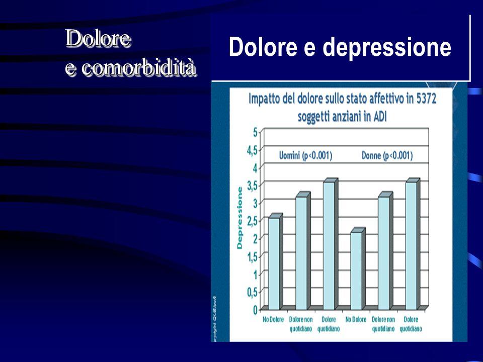 Dolore e comorbidità Dolore Dolore e depressione
