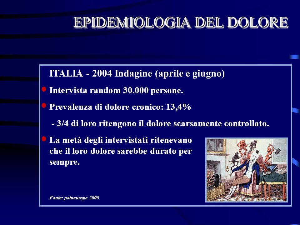 EPIDEMIOLOGIA DEL DOLORE EPIDEMIOLOGIA DEL DOLORE ITALIA - 2004 Indagine (aprile e giugno) Intervista random 30.000 persone. Prevalenza di dolore cron
