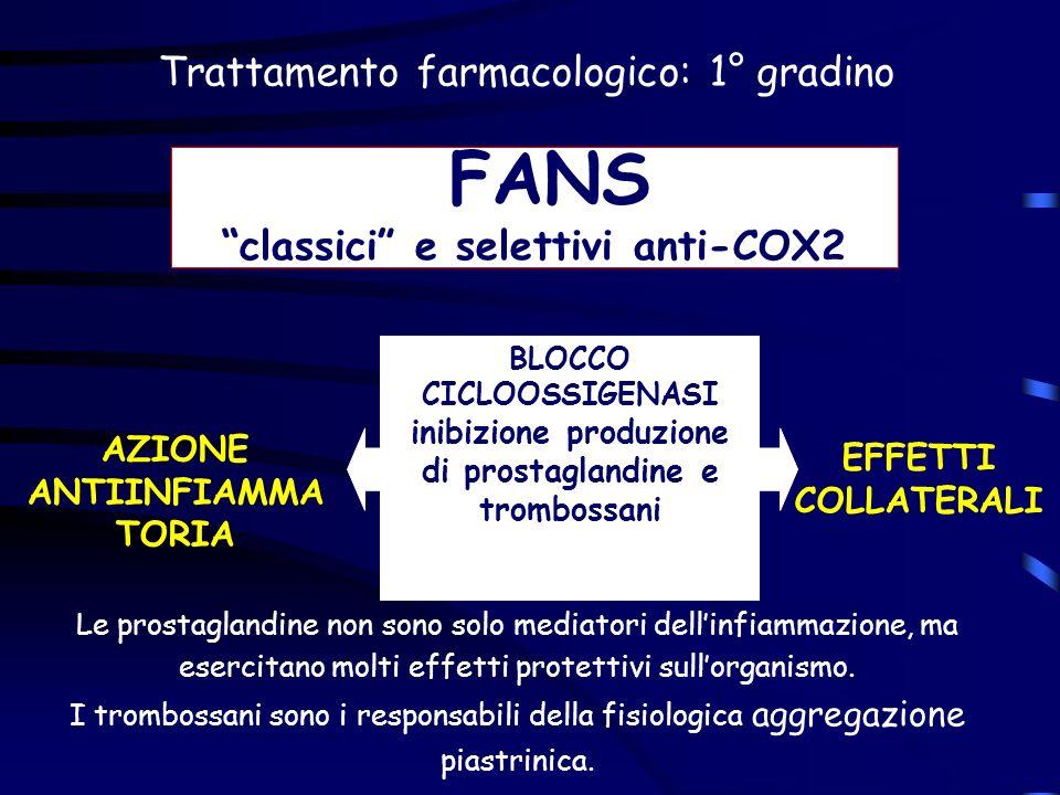 Trattamento farmacologico: 1° gradino FANS classici e selettivi anti-COX2 Le prostaglandine non sono solo mediatori dellinfiammazione, ma esercitano m