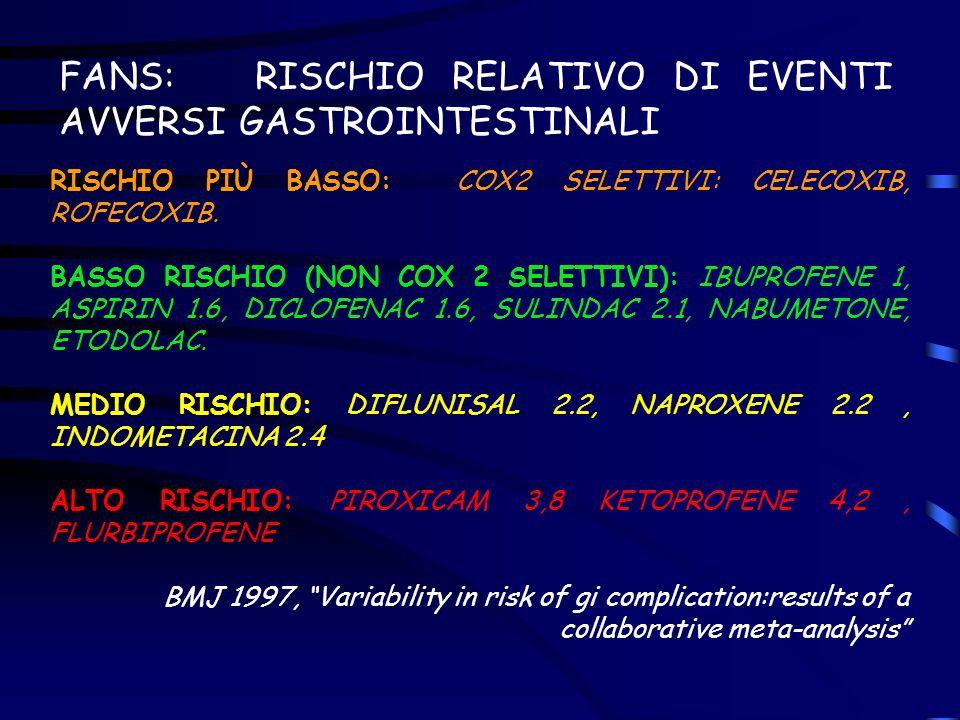 FANS: RISCHIO RELATIVO DI EVENTI AVVERSI GASTROINTESTINALI RISCHIO PIÙ BASSO: COX2 SELETTIVI: CELECOXIB, ROFECOXIB. BASSO RISCHIO (NON COX 2 SELETTIVI
