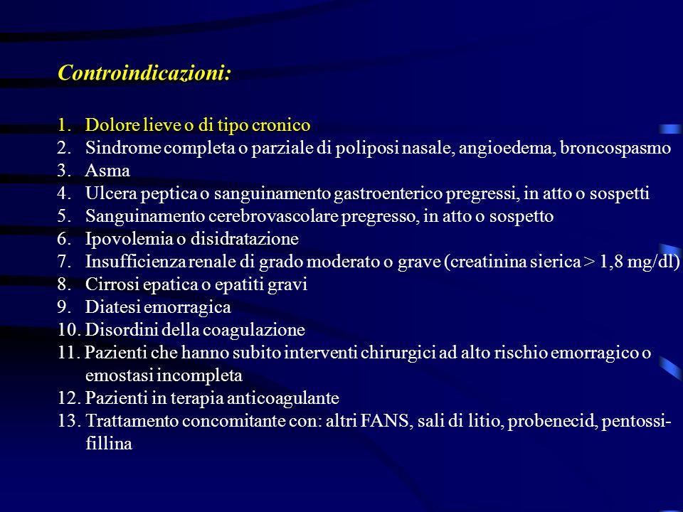 Controindicazioni: 1. Dolore lieve o di tipo cronico 2. Sindrome completa o parziale di poliposi nasale, angioedema, broncospasmo 3. Asma 4. Ulcera pe