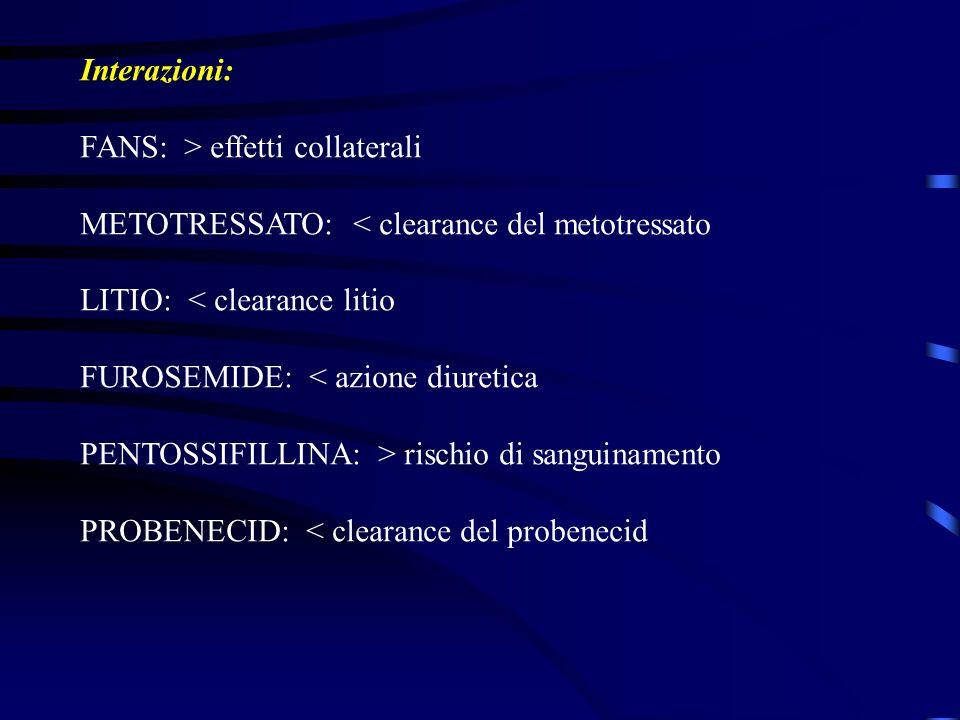 Interazioni: FANS: > effetti collaterali METOTRESSATO: < clearance del metotressato LITIO: < clearance litio FUROSEMIDE: < azione diuretica PENTOSSIFI