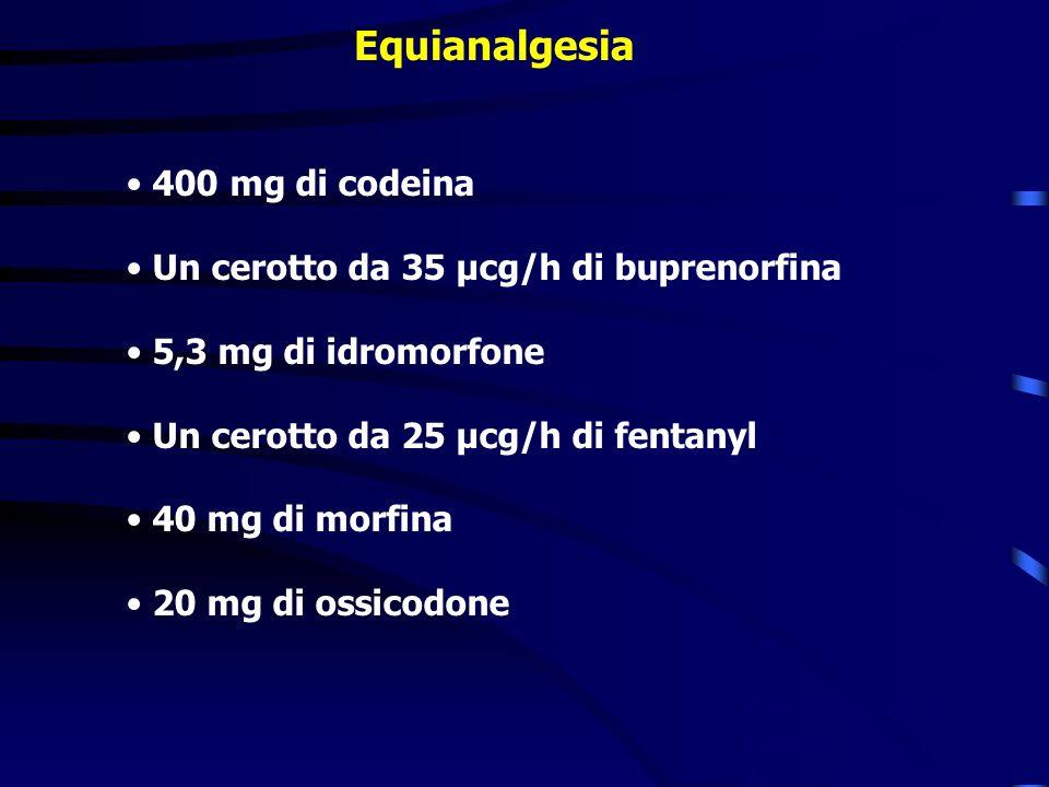 Equianalgesia 400 mg di codeina Un cerotto da 35 µcg/h di buprenorfina 5,3 mg di idromorfone Un cerotto da 25 µcg/h di fentanyl 40 mg di morfina 20 mg