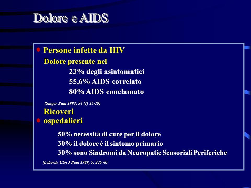 Dolore e AIDS Persone infette da HIV Dolore presente nel 23% degli asintomatici 55,6% AIDS correlato 80% AIDS conclamato (Singer Pain 1993; 54 (1) 15-
