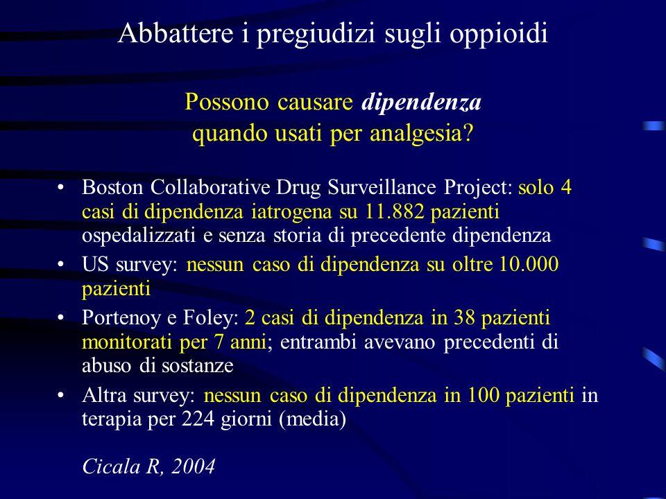 Boston Collaborative Drug Surveillance Project: solo 4 casi di dipendenza iatrogena su 11.882 pazienti ospedalizzati e senza storia di precedente dipe