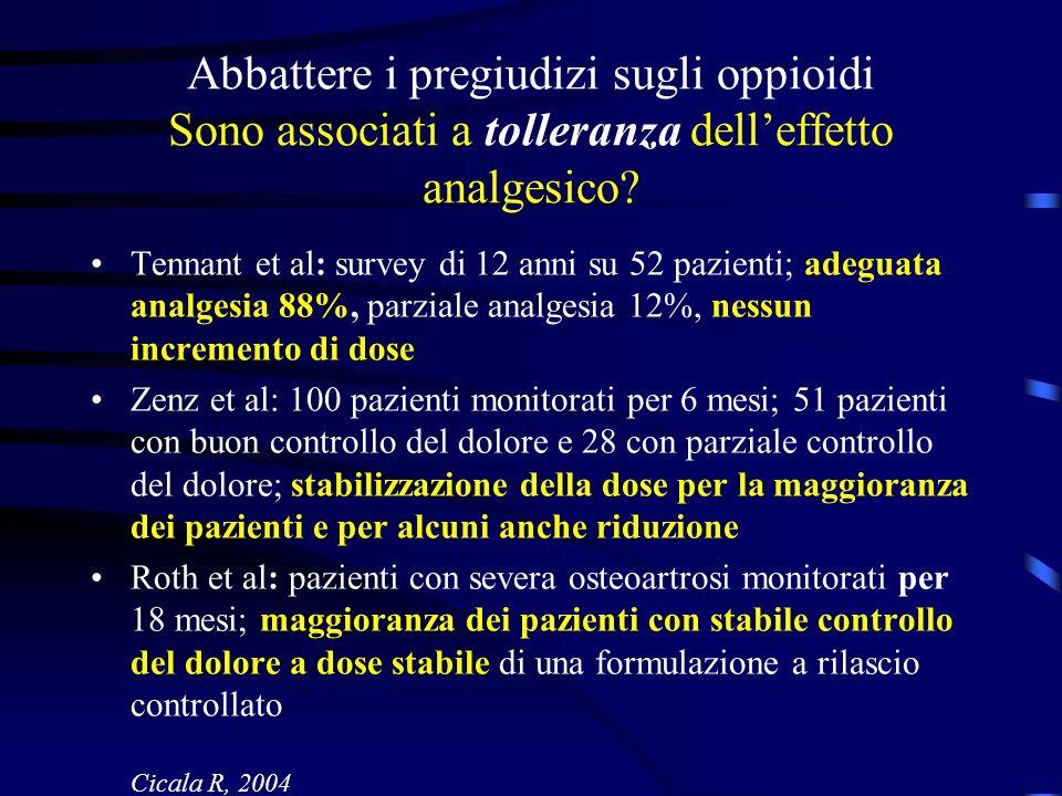 Tennant et al: survey di 12 anni su 52 pazienti; adeguata analgesia 88%, parziale analgesia 12%, nessun incremento di dose Zenz et al: 100 pazienti mo