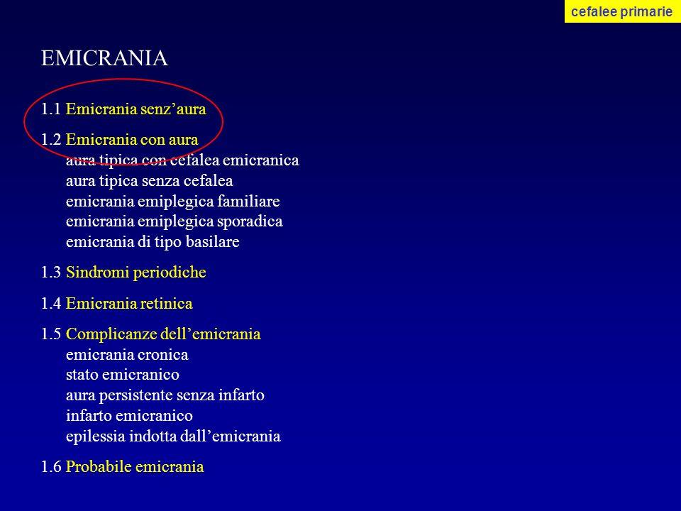 EMICRANIA 1.1 Emicrania senzaura 1.2 Emicrania con aura aura tipica con cefalea emicranica aura tipica senza cefalea emicrania emiplegica familiare em