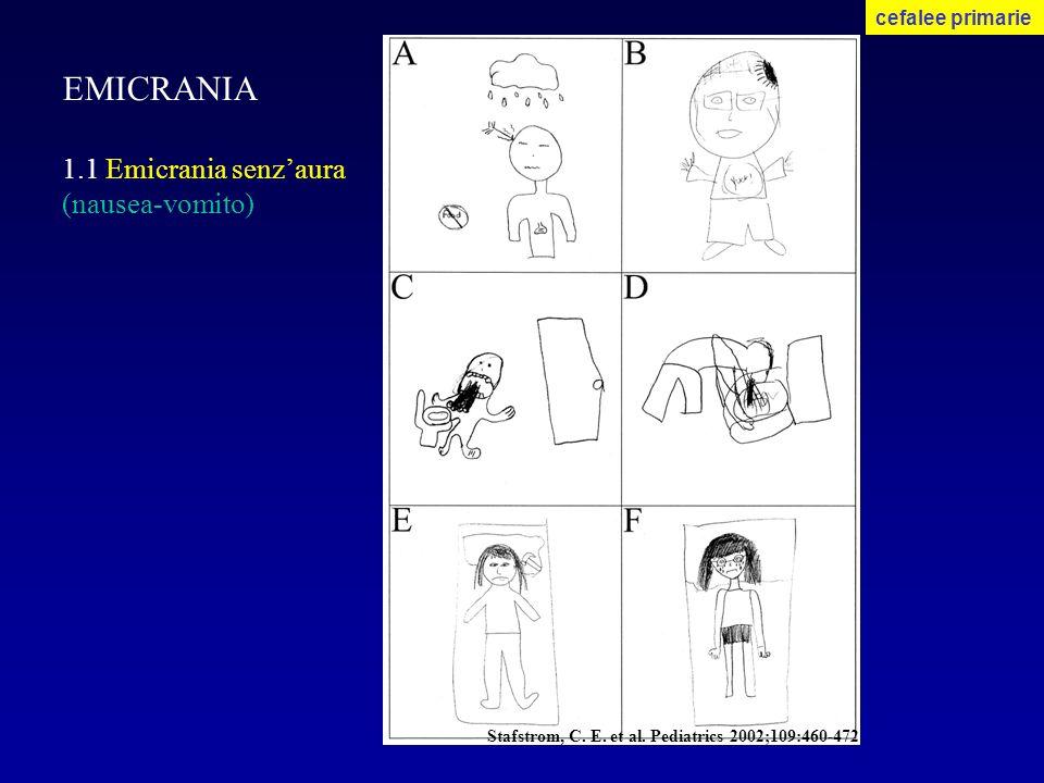 EMICRANIA 1.1 Emicrania senzaura (nausea-vomito) cefalee primarie Stafstrom, C. E. et al. Pediatrics 2002;109:460-472