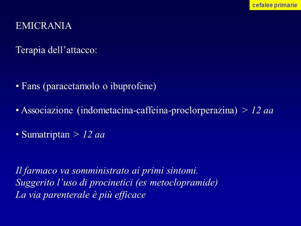 EMICRANIA Terapia dellattacco: Fans (paracetamolo o ibuprofene) Associazione (indometacina-caffeina-proclorperazina) > 12 aa Sumatriptan > 12 aa Il fa