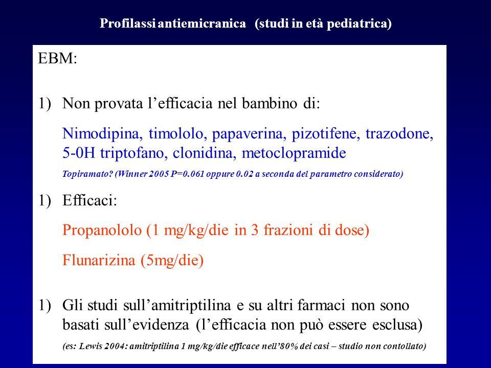 EBM: 1)Non provata lefficacia nel bambino di: Nimodipina, timololo, papaverina, pizotifene, trazodone, 5-0H triptofano, clonidina, metoclopramide Topi