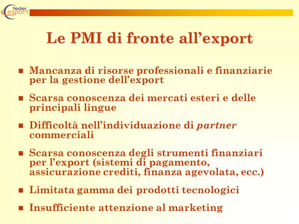 Le PMI di fronte allexport Mancanza di risorse professionali e finanziarie per la gestione dellexport Scarsa conoscenza dei mercati esteri e delle pri