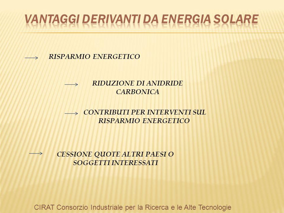 CONTRIBUTI PER INTERVENTI SUL RISPARMIO ENERGETICO RISPARMIO ENERGETICO RIDUZIONE DI ANIDRIDE CARBONICA CESSIONE QUOTE ALTRI PAESI O SOGGETTI INTERESS