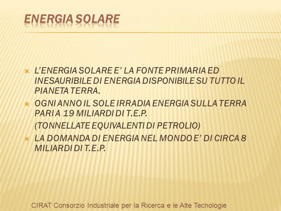 LENERGIA SOLARE E LA FONTE PRIMARIA ED INESAURIBILE DI ENERGIA DISPONIBILE SU TUTTO IL PIANETA TERRA.