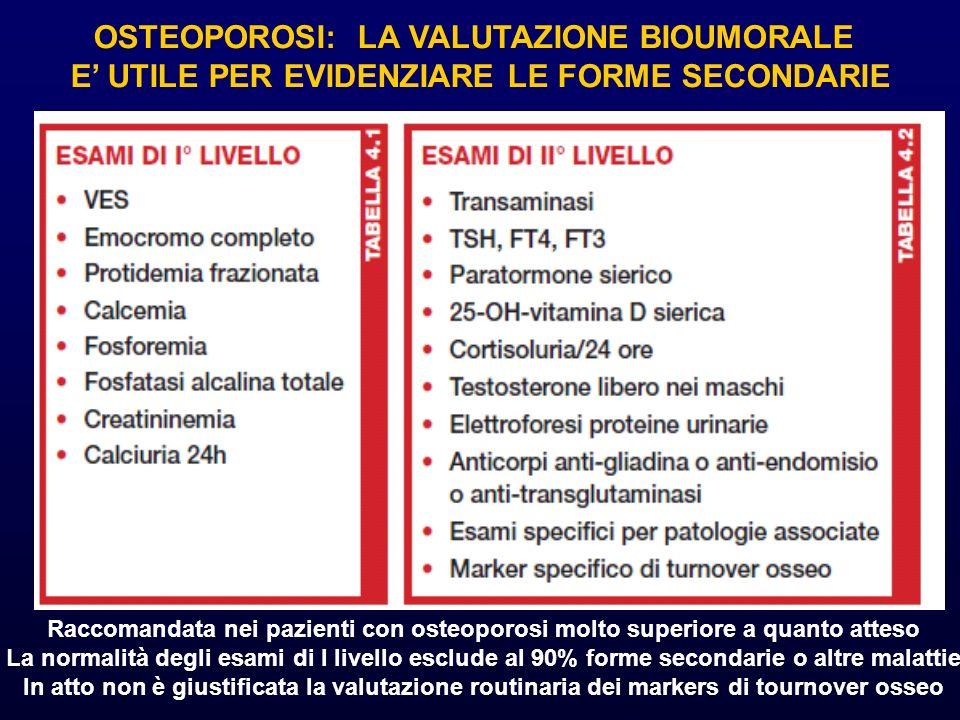 OSTEOPOROSI: LA VALUTAZIONE BIOUMORALE E UTILE PER EVIDENZIARE LE FORME SECONDARIE Raccomandata nei pazienti con osteoporosi molto superiore a quanto
