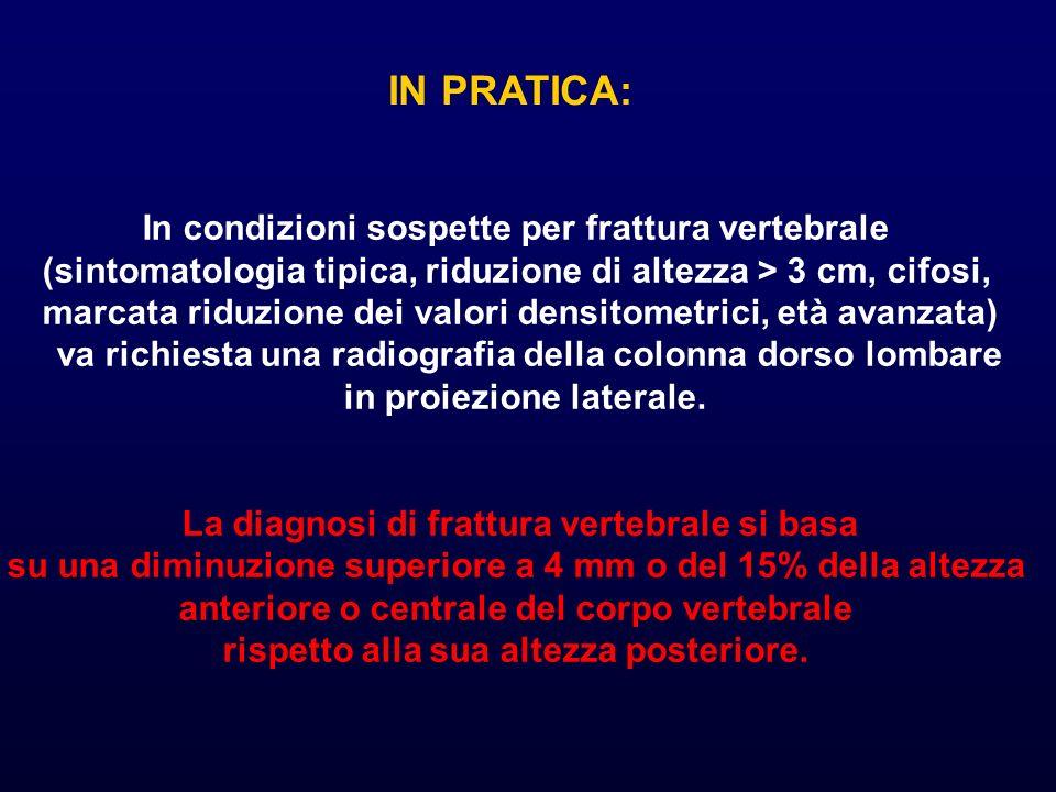 IN PRATICA: In condizioni sospette per frattura vertebrale (sintomatologia tipica, riduzione di altezza > 3 cm, cifosi, marcata riduzione dei valori d