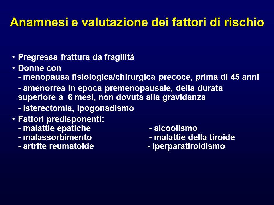Anamnesi e valutazione dei fattori di rischio Pregressa frattura da fragilità Donne con - menopausa fisiologica/chirurgica precoce, prima di 45 anni -