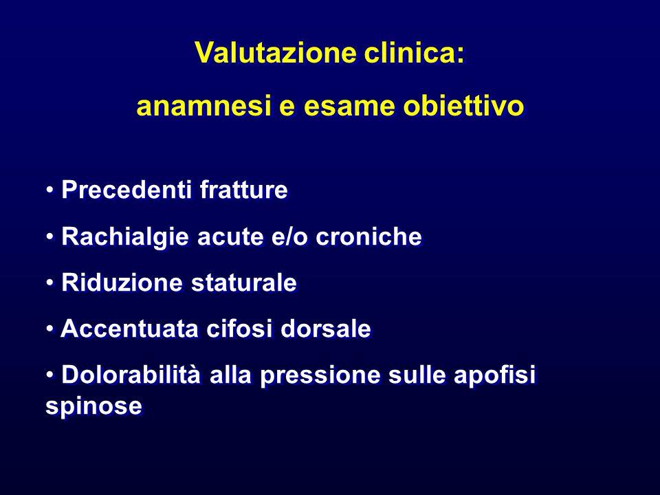 Valutazione clinica: anamnesi e esame obiettivo Valutazione clinica: anamnesi e esame obiettivo Precedenti fratture Rachialgie acute e/o croniche Ridu