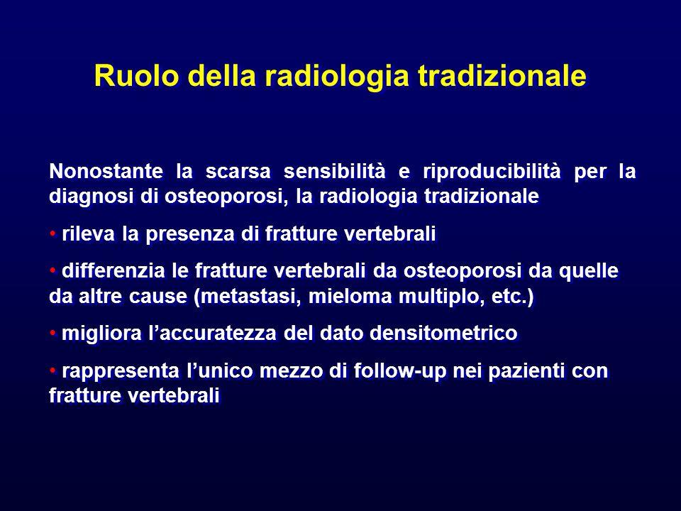Ruolo della radiologia tradizionale Nonostante la scarsa sensibilità e riproducibilità per la diagnosi di osteoporosi, la radiologia tradizionale rile
