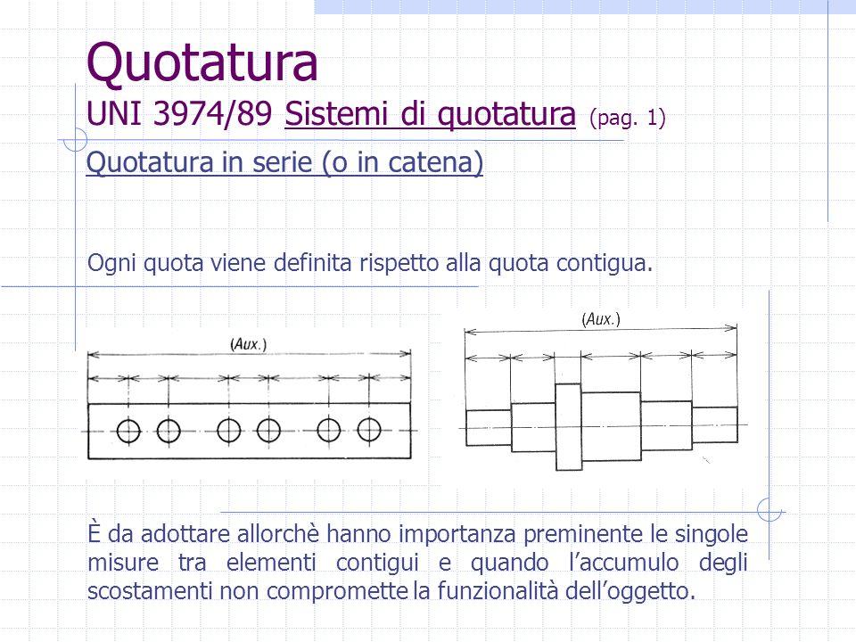 Quotatura in serie (o in catena) Con questo sistema non vengono stabiliti elementi di riferimento, ossia di origine caratteristica per la funzione,la costruzione o il controllo.