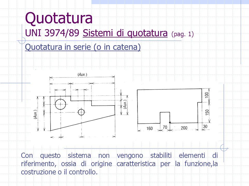 Quotatura in serie (o in catena) Con questo sistema non vengono stabiliti elementi di riferimento, ossia di origine caratteristica per la funzione,la
