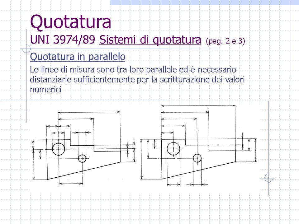 Quotatura in parallelo Le linee di misura sono tra loro parallele ed è necessario distanziarle sufficientemente per la scritturazione dei valori numer