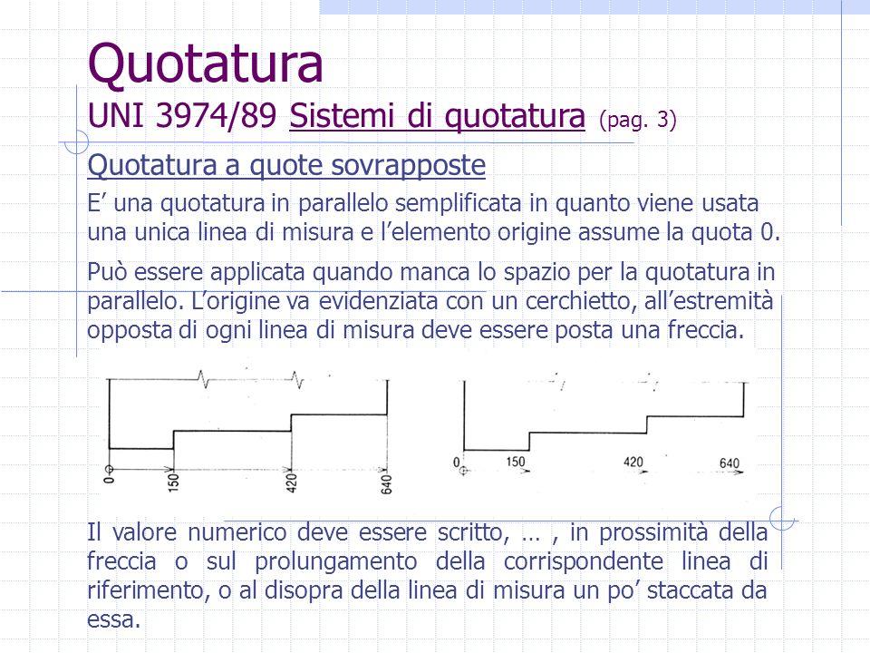 Quotatura a quote sovrapposte E una quotatura in parallelo semplificata in quanto viene usata una unica linea di misura e lelemento origine assume la