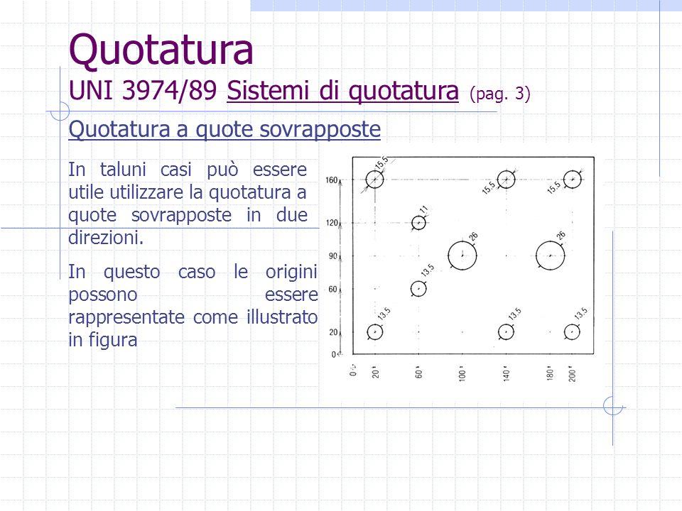 Quotatura combinata Quando sia necessario ricorrere a più elementi di riferimento si possono usare contemporaneamente i sistemi di quotatura in serie ed in parallelo.