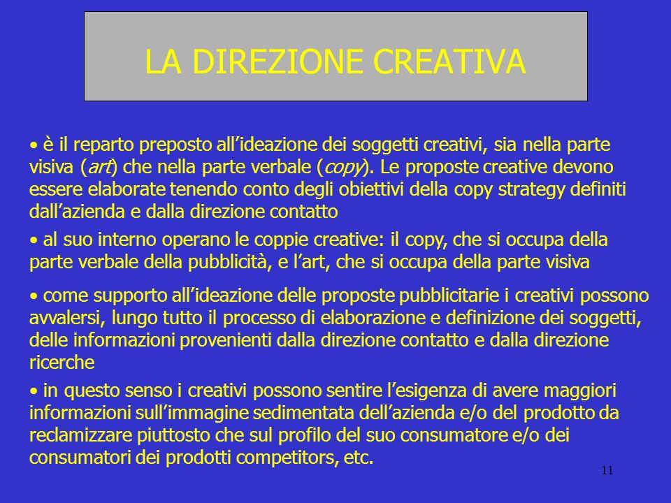 11 LA DIREZIONE CREATIVA è il reparto preposto allideazione dei soggetti creativi, sia nella parte visiva (art) che nella parte verbale (copy). Le pro
