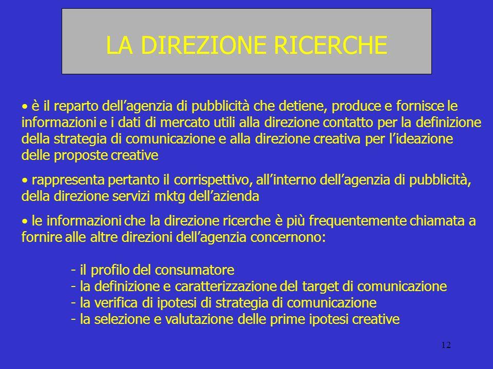 12 LA DIREZIONE RICERCHE è il reparto dellagenzia di pubblicità che detiene, produce e fornisce le informazioni e i dati di mercato utili alla direzio