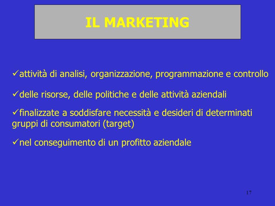 17 IL MARKETING attività di analisi, organizzazione, programmazione e controllo delle risorse, delle politiche e delle attività aziendali finalizzate