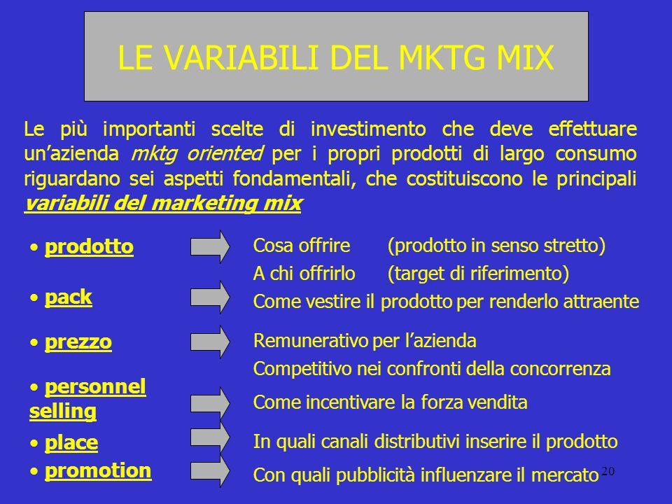 20 LE VARIABILI DEL MKTG MIX Le più importanti scelte di investimento che deve effettuare unazienda mktg oriented per i propri prodotti di largo consu