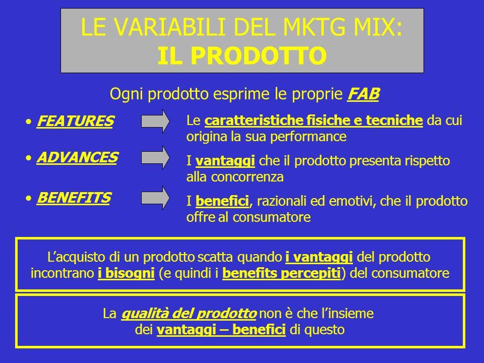 21 LE VARIABILI DEL MKTG MIX: IL PRODOTTO Ogni prodotto esprime le proprie FAB FEATURES Le caratteristiche fisiche e tecniche da cui origina la sua pe