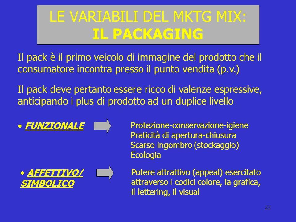 22 LE VARIABILI DEL MKTG MIX: IL PACKAGING Il pack è il primo veicolo di immagine del prodotto che il consumatore incontra presso il punto vendita (p.