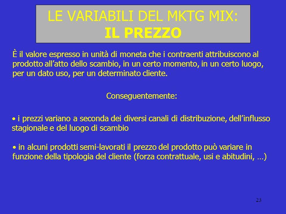 23 LE VARIABILI DEL MKTG MIX: IL PREZZO È il valore espresso in unità di moneta che i contraenti attribuiscono al prodotto allatto dello scambio, in u