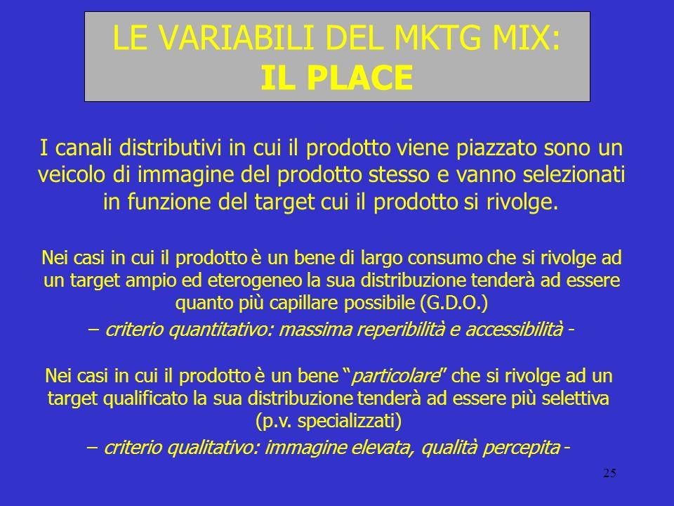 25 LE VARIABILI DEL MKTG MIX: IL PLACE I canali distributivi in cui il prodotto viene piazzato sono un veicolo di immagine del prodotto stesso e vanno
