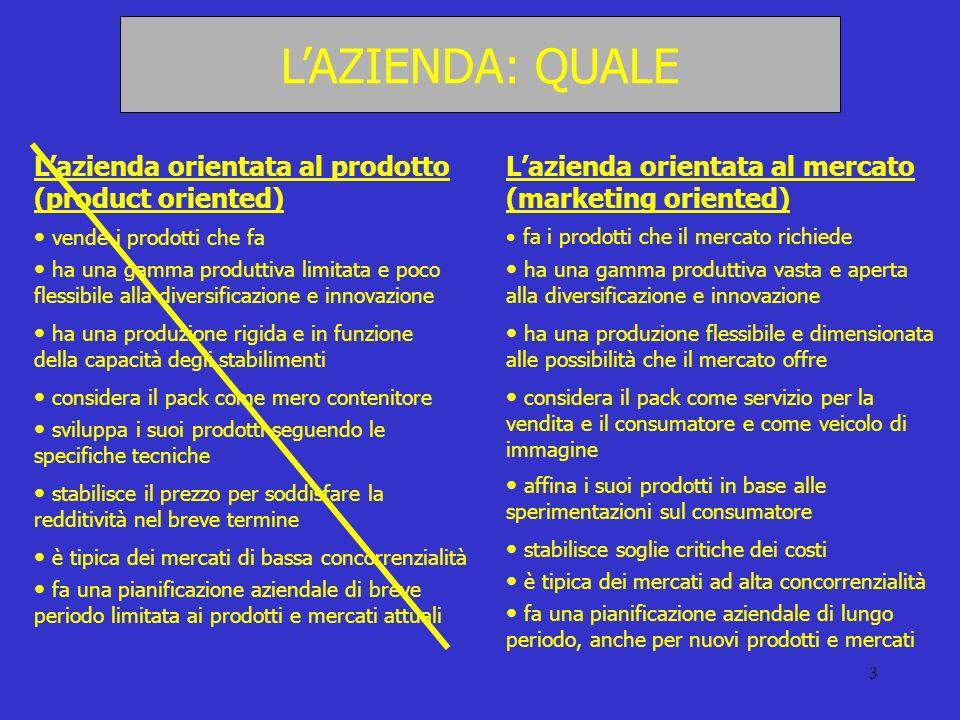 3 LAZIENDA: QUALE Lazienda orientata al prodotto (product oriented) vende i prodotti che fa ha una gamma produttiva limitata e poco flessibile alla di