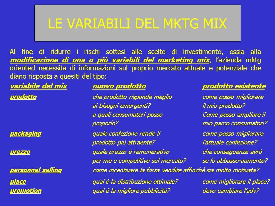 31 LE VARIABILI DEL MKTG MIX Al fine di ridurre i rischi sottesi alle scelte di investimento, ossia alla modificazione di una o più variabili del mark