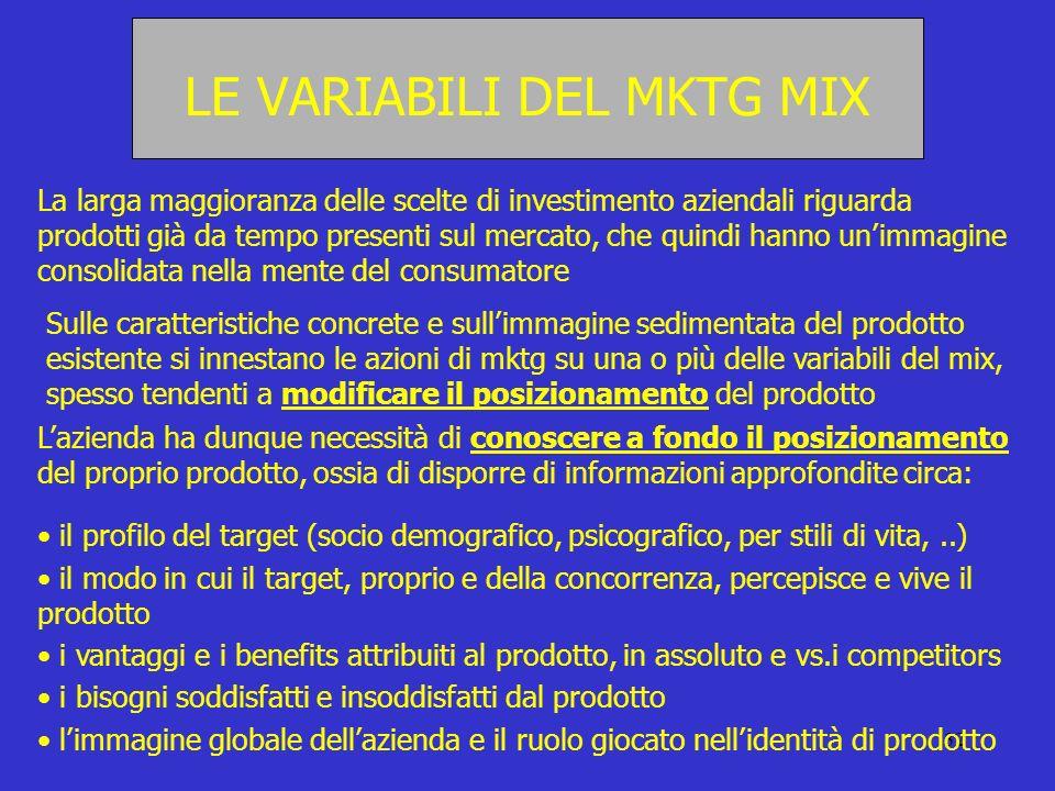32 LE VARIABILI DEL MKTG MIX La larga maggioranza delle scelte di investimento aziendali riguarda prodotti già da tempo presenti sul mercato, che quin