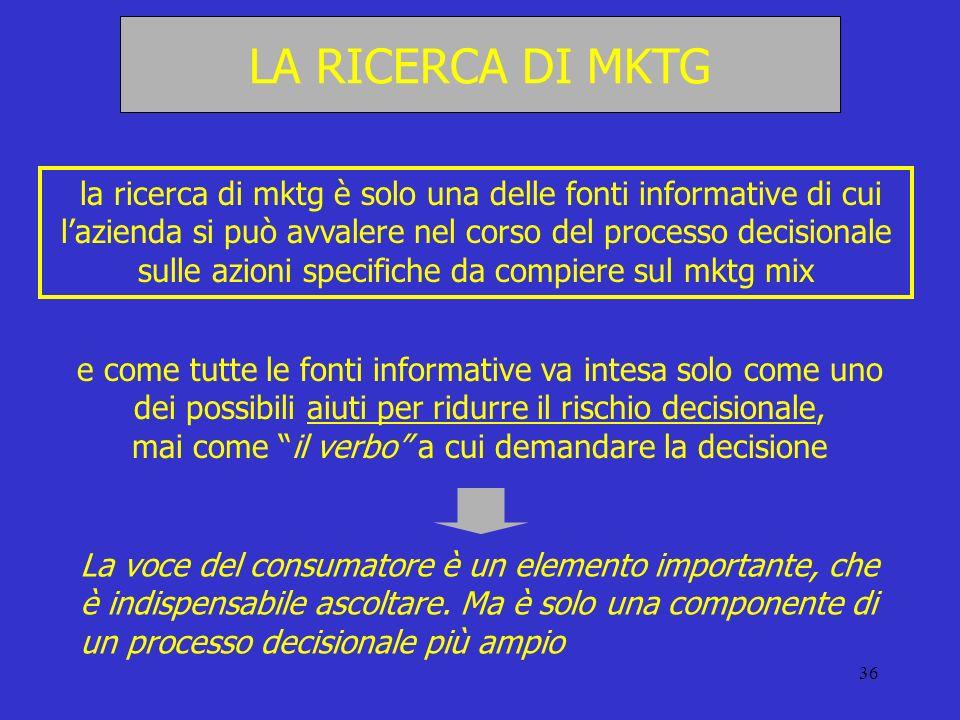 36 LA RICERCA DI MKTG la ricerca di mktg è solo una delle fonti informative di cui lazienda si può avvalere nel corso del processo decisionale sulle a