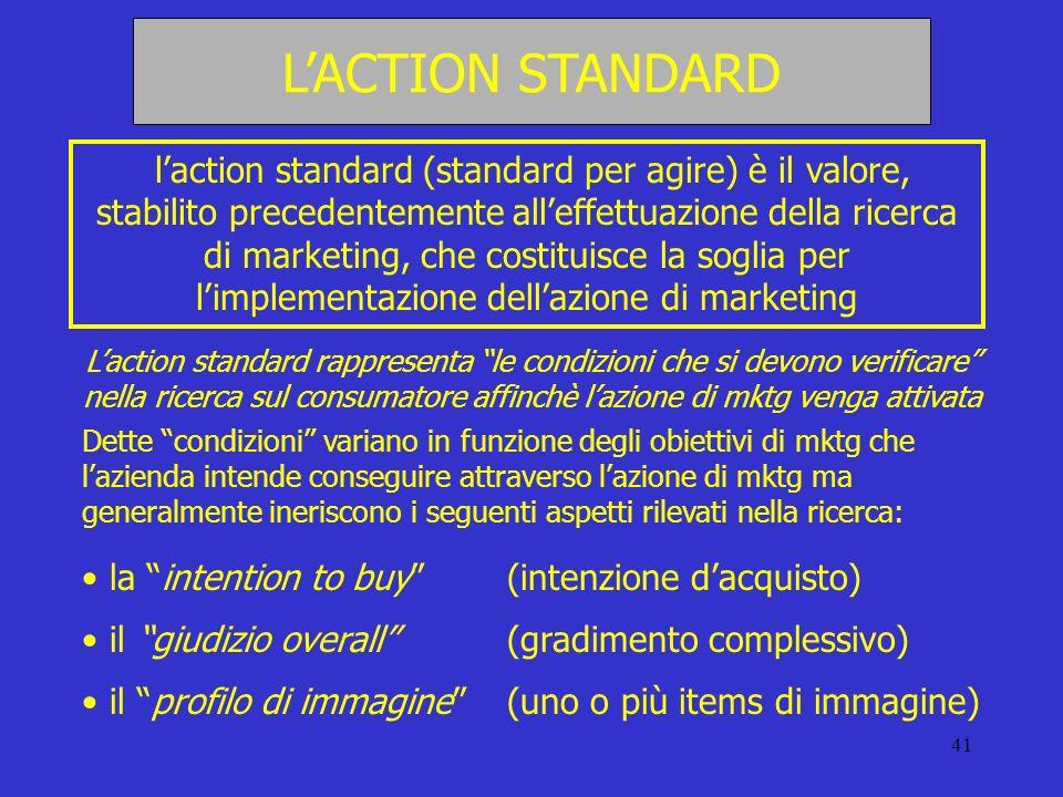 41 LACTION STANDARD laction standard (standard per agire) è il valore, stabilito precedentemente alleffettuazione della ricerca di marketing, che cost